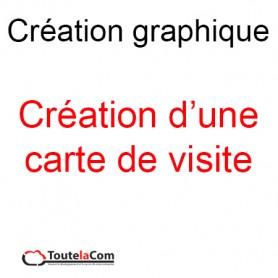 Visuel Pour Carte De Visite